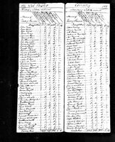 After Williams - 1790 United States Federal Census