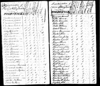 Edmond Hervey - 1790 United States Federal Census