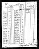 Josiah Harvey - 1790 United States Federal Census