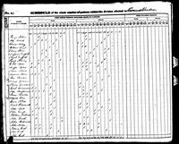 Calib Bales - 1840 United States Federal Census